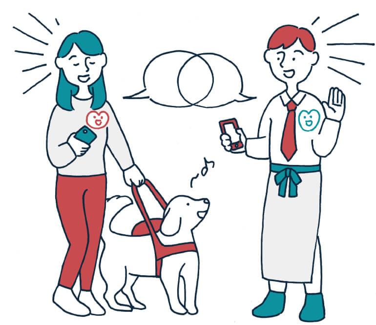 """そこで私たちは、技術を使い困りビトと助けビトをつなぎお互いの""""遠慮""""のハードルを超えるアプリ【袖縁】を開発しました。"""